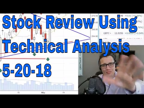 Stock Trading Analysis Weekend Edition 5-20-18