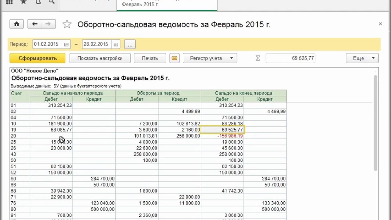 Оборотная ведомость в бухгалтерии свидетельство о государственной регистрации физлица в качестве ип
