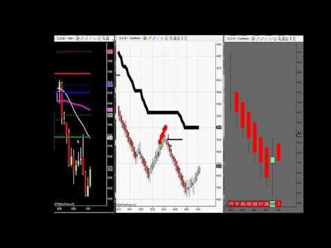 11-13-16  All Markets, JaySignal, Market Profile, Market Delta  — DayTradingTheFutures.com