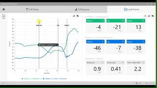 HackMotion Golf Sensor software walkthrough