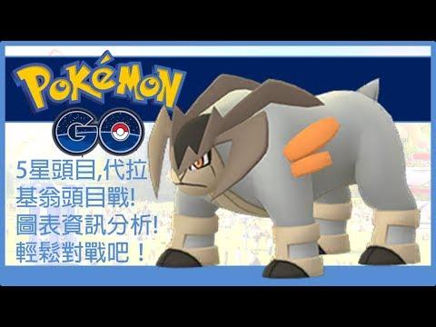 Pokemon go 5星頭目,代拉基翁頭目戰!圖表資訊分析!輕鬆對戰吧!