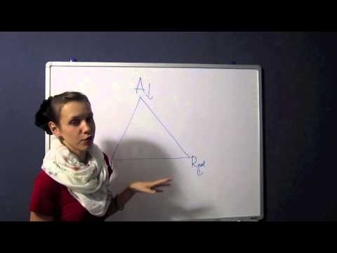 Stuff About Communication - Affinity Triangle For Better Communication In Life And At Work
