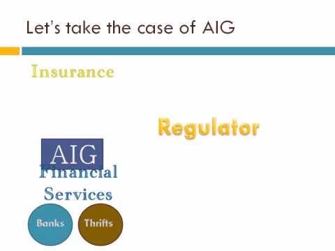 Bank Regulation
