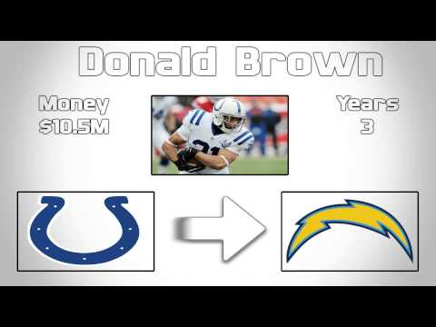 San Diego Chargers sign Donald Brown