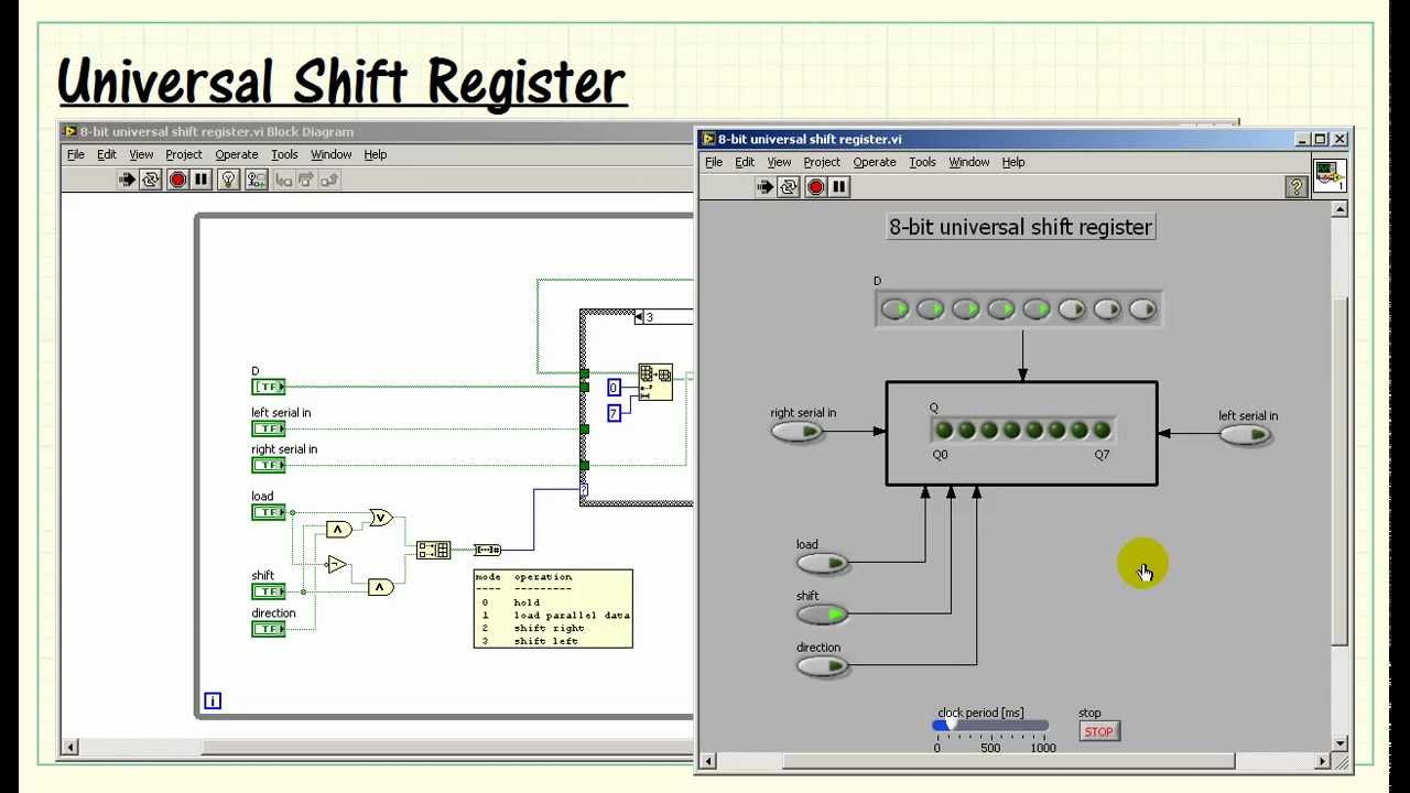logic diagram of universal shift register [ 1280 x 720 Pixel ]