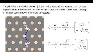Lecture 8 (em21) -- Calculation Examples Of Periodic Structures