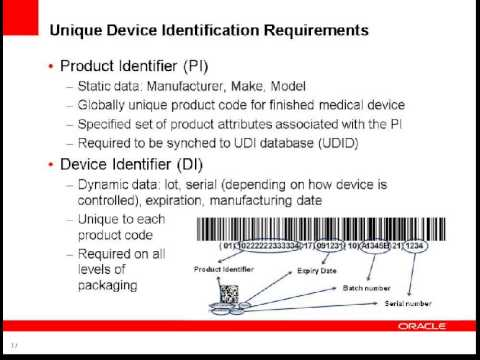 Show Me Your (Product) ID ePedigree and Serialization Recording 12152011