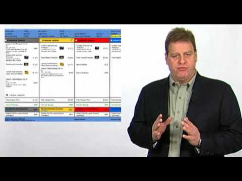 Success Tip 1 - What is Menu Selling and When to Present a Menu by ...