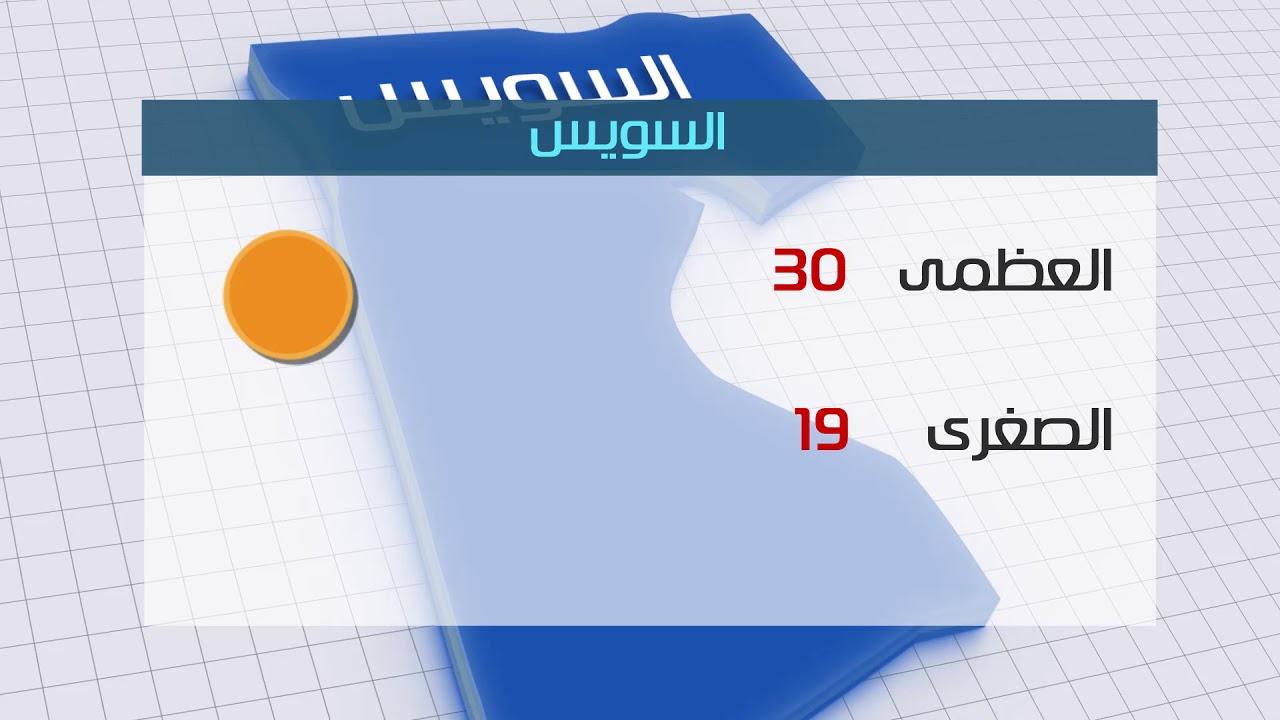 اليوم السابع :ارتفاع تدريجى بدرجات الحرارة.. والعظمى بالقاهرة 30 درجة