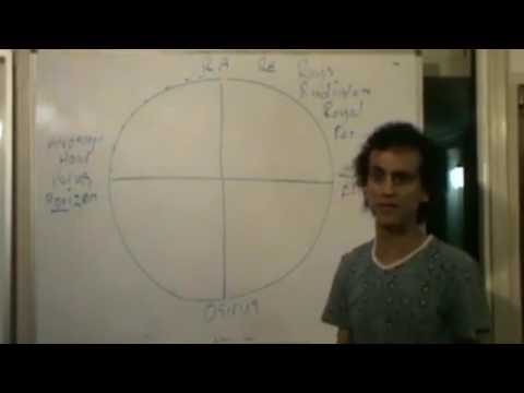 Santos Bonacci   The Lords Prayer and Egyptian Astrology Explained