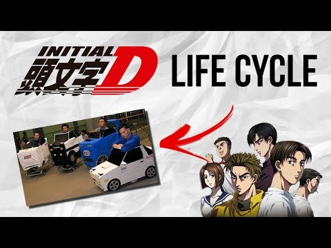 The Life Cycle of an Initial D Fan