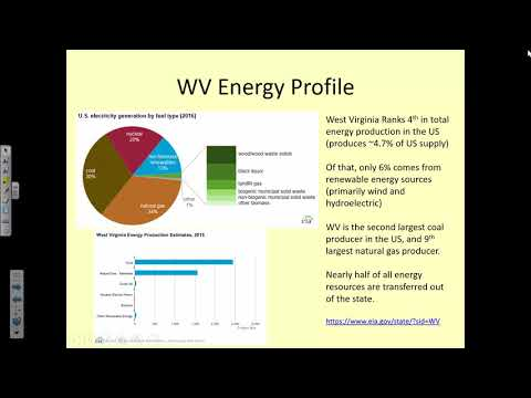 ME 310 - Lecture 25 (Thermo II) - Solar Energy