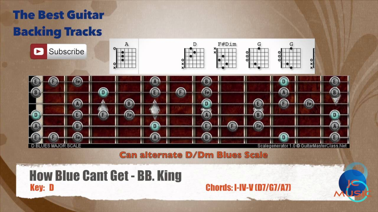 How Blue Can Get BB King Guitar Backing Track with scale chart and chords