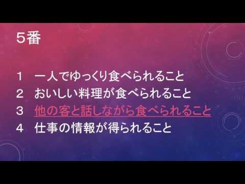 Japanese-Language Proficiency Test (JLPT) N2 #32