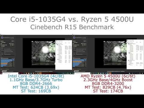 Core I5 1035g4 Vs Ryzen 5 4500u Cinebench R15 Benchmark Youtube
