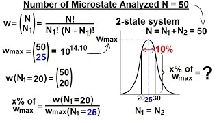 Physics 32.5 Statistical Thermodynamics (10 Of 39) Number Of Microstates Analyzed N=50