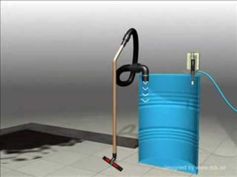 Spillvac Pneumatic Vacuum Cleaner Youtube