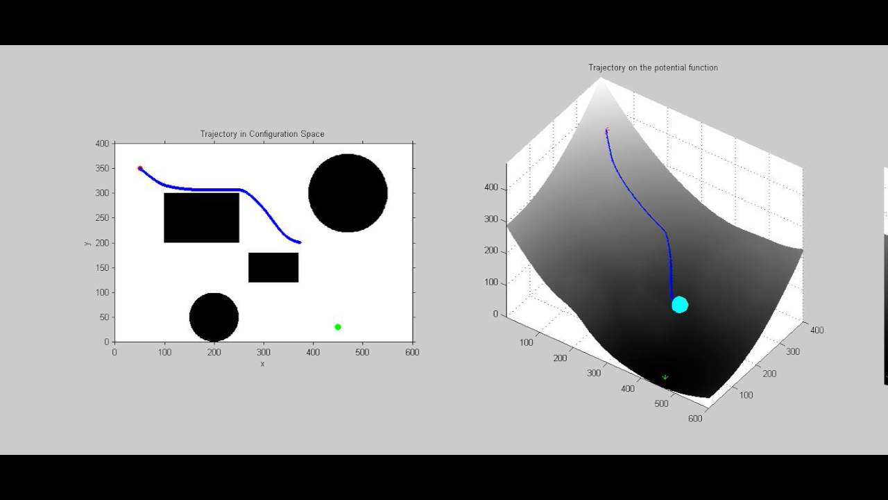 Robot motion planning using potential field - YouTube