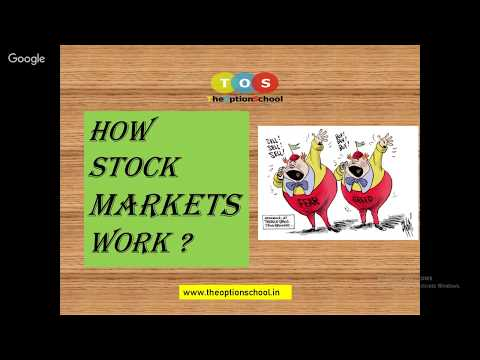 How stock markets work ? Let's talk Option Trading Strategies LIVE - (8th May)