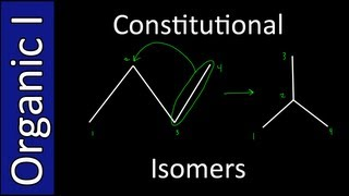 Constitutional Isomers of Butane - Organic Chemistry I