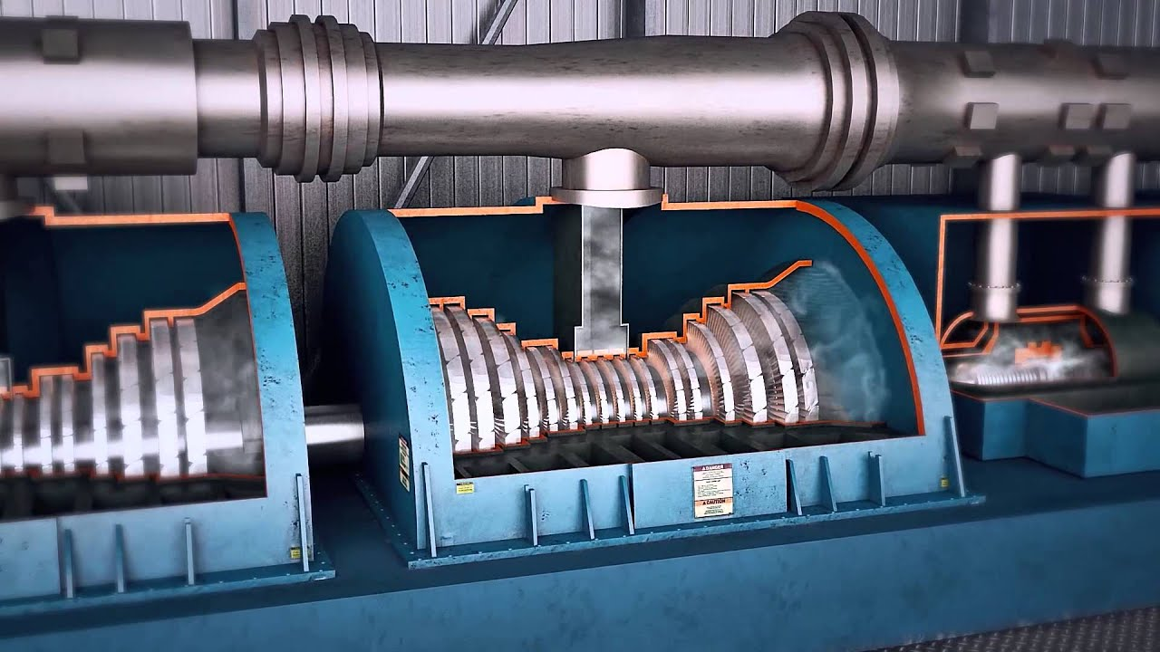 Alabama Power s Plant Miller How Electricity Is Generated 3D