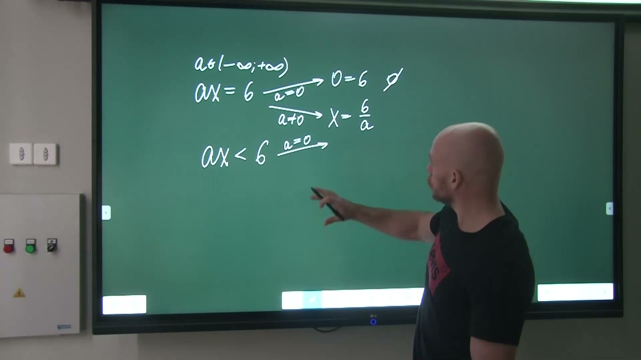Мастер-класс по математике