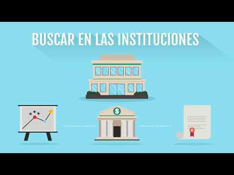 """<h3 class=""""list-group-item-title"""">Paso #6  Cómo buscar socios comerciales - Franquicias</h3>"""