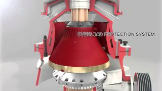 single cylinder cone crusher video animation