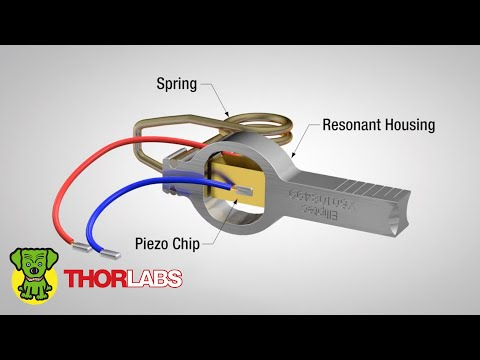piezoelectric ultrasonic motors Piezo motors and electronics rpa is a resonant ultrasonic rotary piezoelectric motor developed for space applications (robotic arm joint, instrument motorisation.