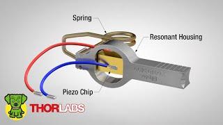 The Elliptical Technique of the Piezo Resonant Motor