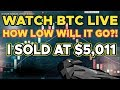 Part 2: BITCOIN BTC Going To Crash? Watch It LIVE.