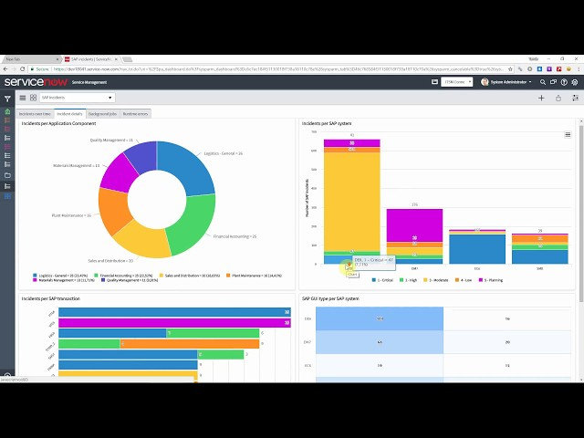 ServiceNow integration: ITSM Connector for SAP (scoped ServiceNow App)