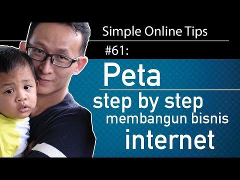Simple Online Tips #61: PETA STEP BY STEP MEMBANGUN BISNIS INTERNET