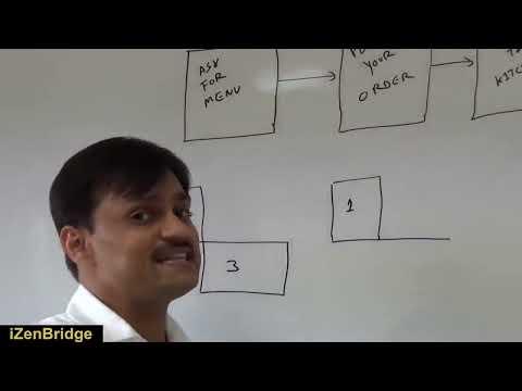 pmi-acp®-:-value-stream-mapping-:-lean