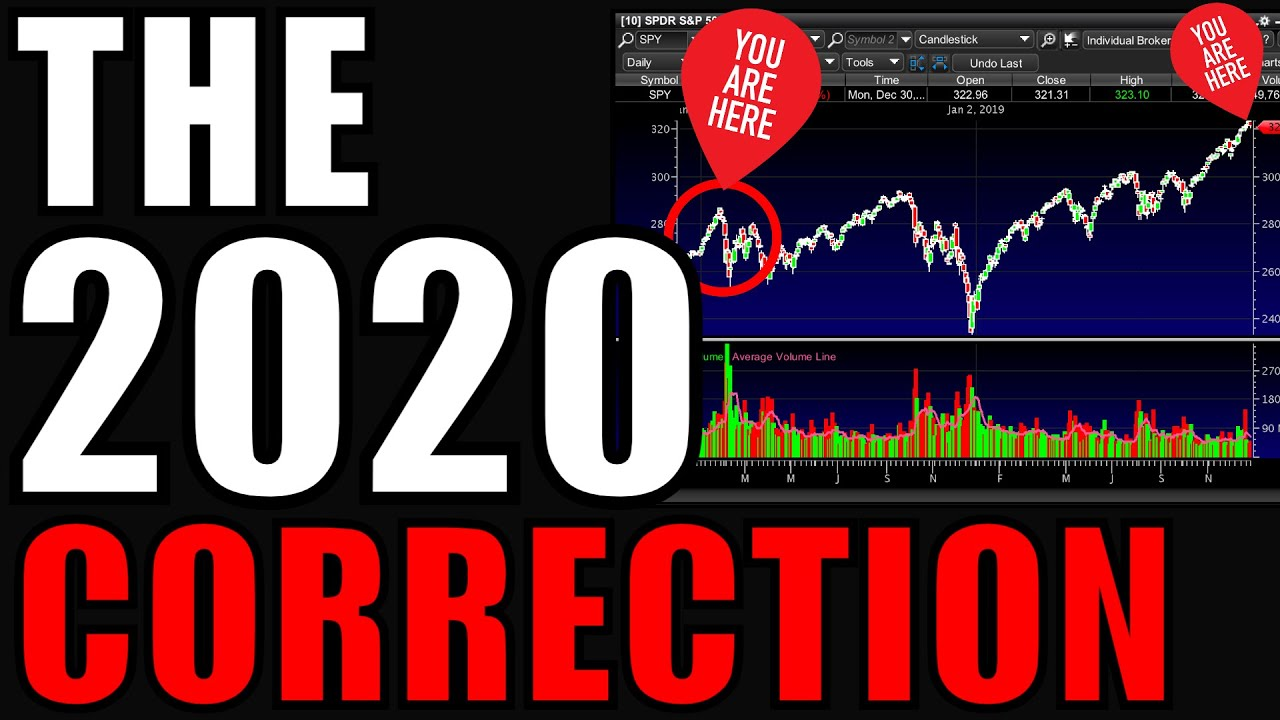 Is The Stock Market Going To Crash In 2020 My