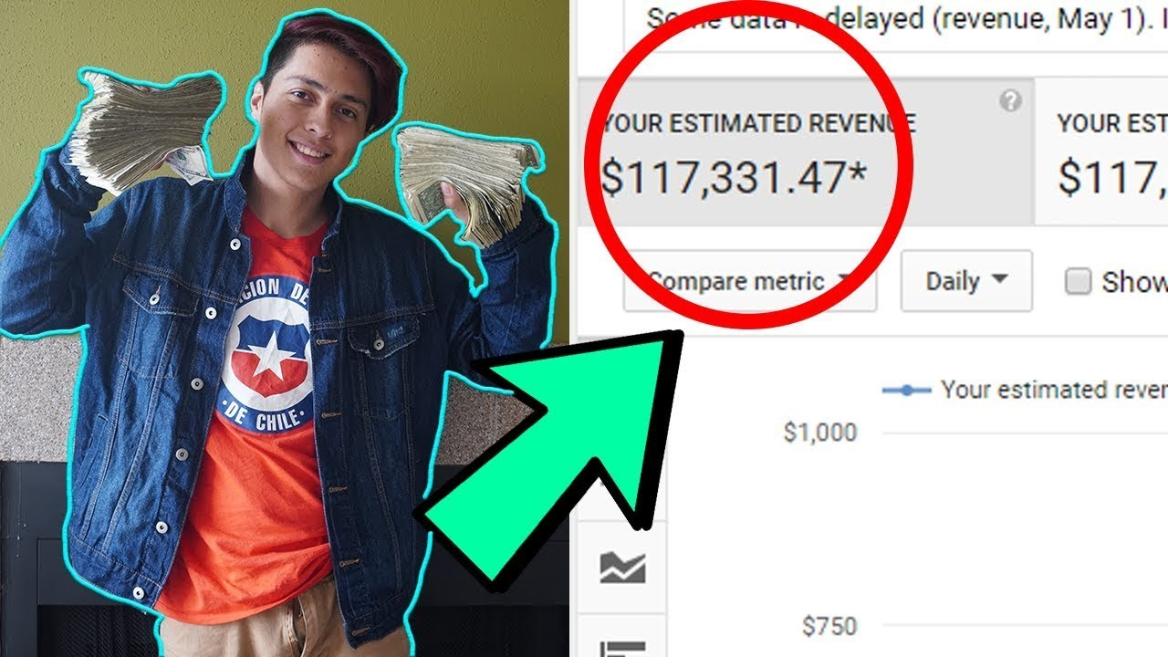 HOW MUCH MONEY YOUTUBE PAID ME FOR 13 MILLIONS VIEWS WITH LIVE PROOF | EARN ON YOUTUBE 2021