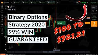 Best binary options trading strategy 2021 chevy mahalaxmi race course online betting
