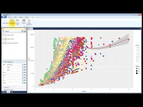 Data Visualization using the Grammar of Graphics