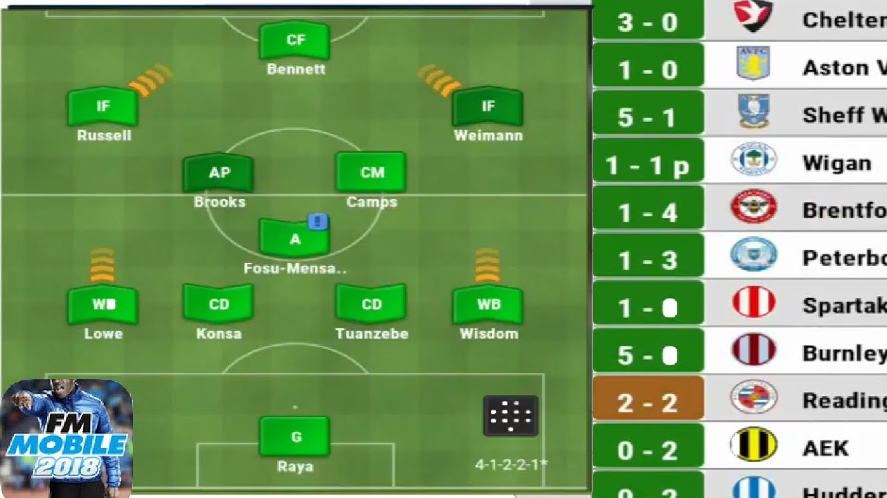 Football manager mobile 2018 giant killer tactic/ unbeatable tactic