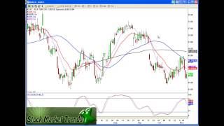 Market Autopsy Video for the Week ending November 9th, 2012