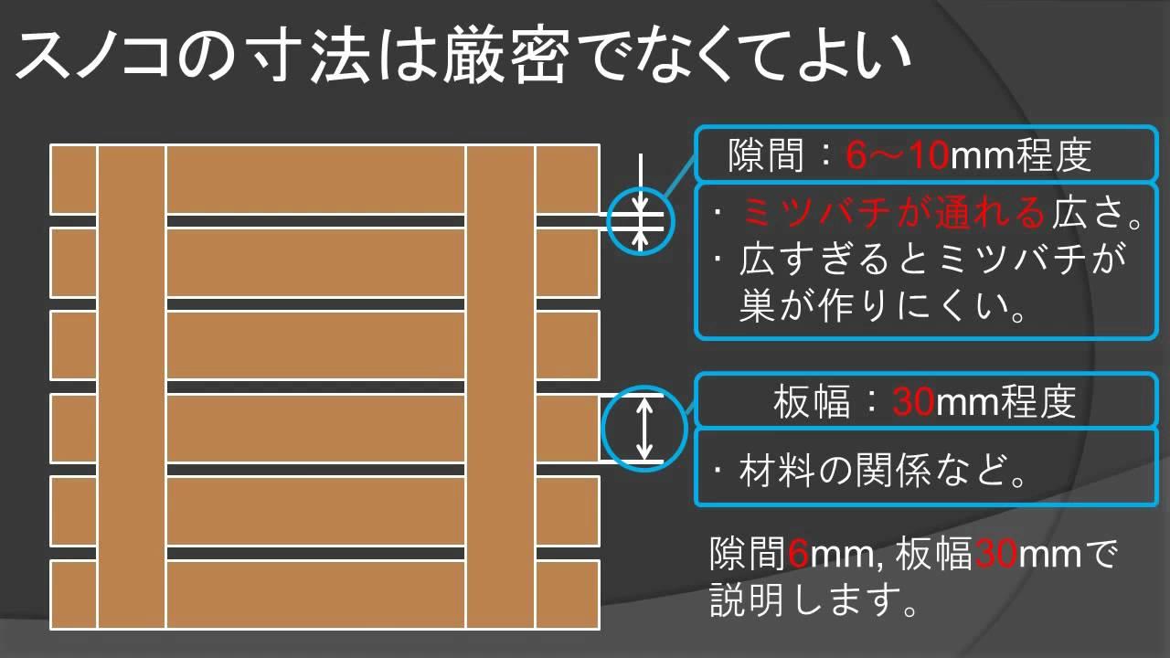 スノコの板の作り方 【日本蜜蜂...