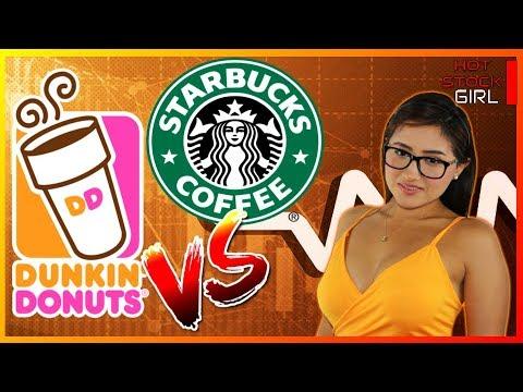DUNKIN (DNKN) vs Starbucks (SBUX) Stock Overview   Hot Stock Girl