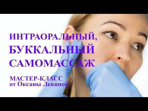 Интраоральный, буккальный самомассаж. Favorite Facial - Buccal Massage!