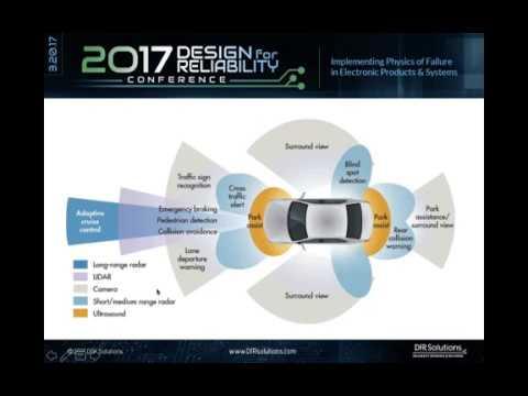 Reliability Challenges in Autonomous Vehicles