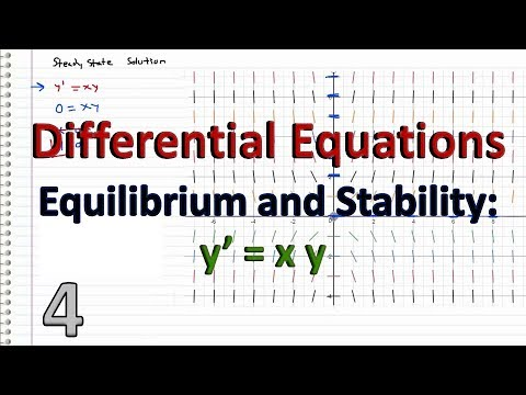 Differential Equations - 4 - EXAMPLE - Steady State solution and Stability (y'=xy)