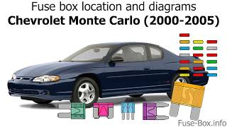 fuse box location and diagrams: chevrolet monte carlo (2000-2005) - youtube  youtube