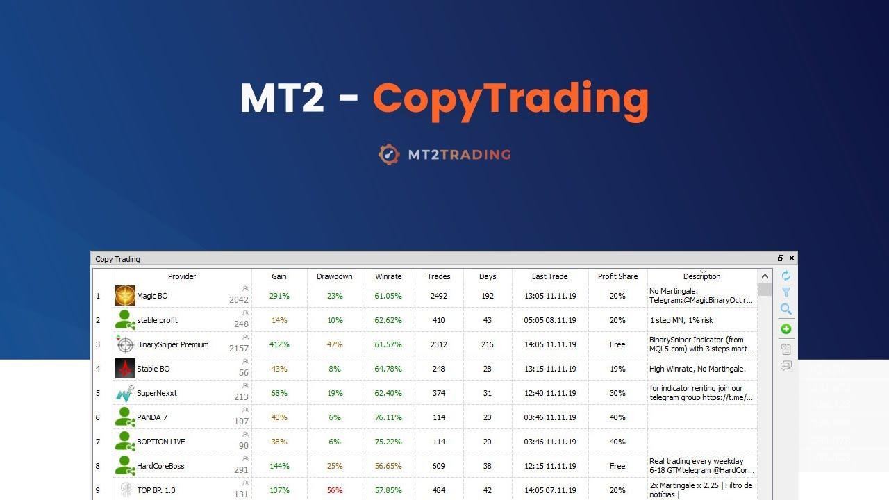 Copytrading Service Binary Options Social Trading Mt2trading