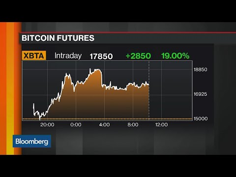 Bitcoin Futures Make Big Debut on Wall Street