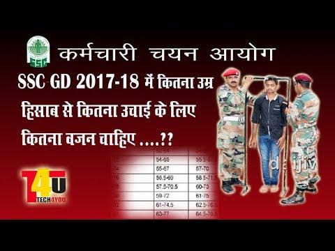 SSC GD Weight And Height Ratio Age-Wise chart In Hindi !! उचाई के हिसाब से  वजन कितना चाहिए !!