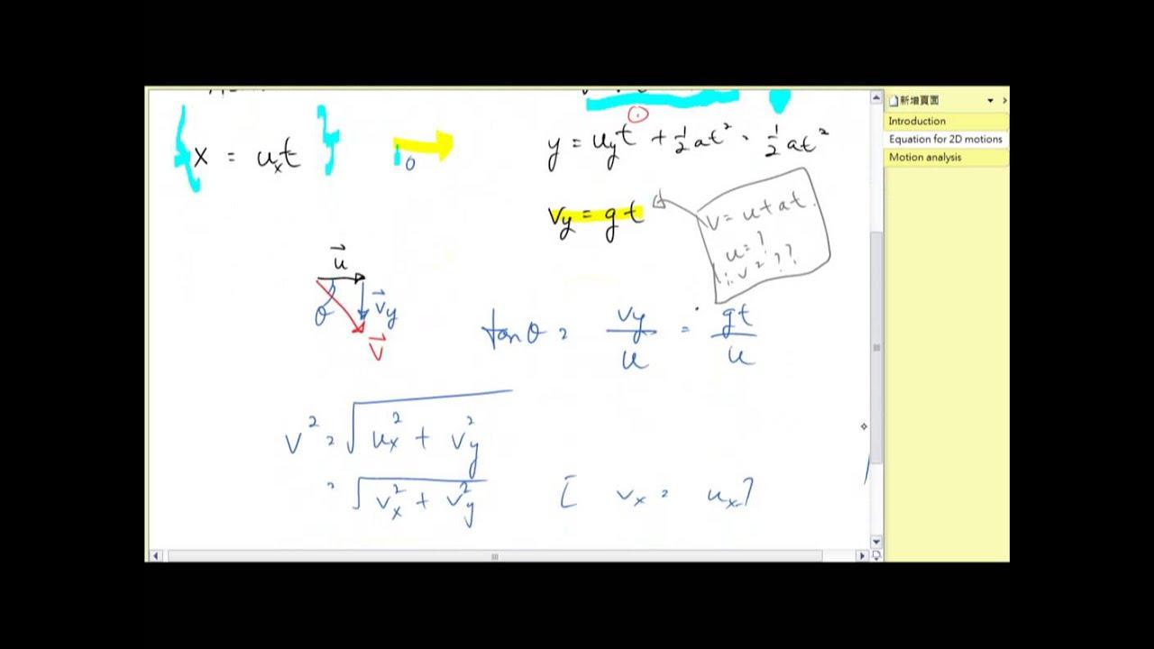 Hkdse Physics